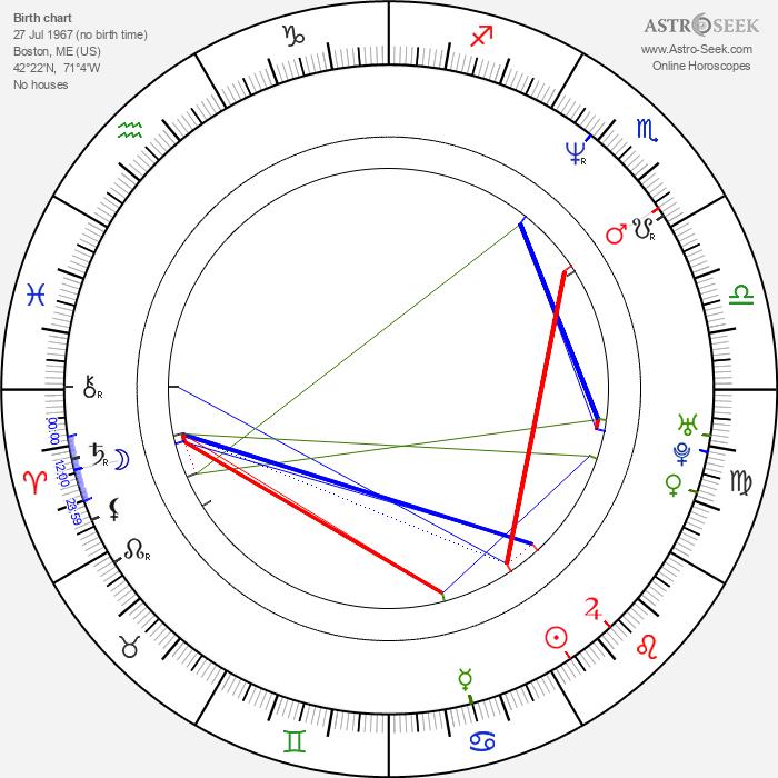 Juliana Hatfield - Astrology Natal Birth Chart