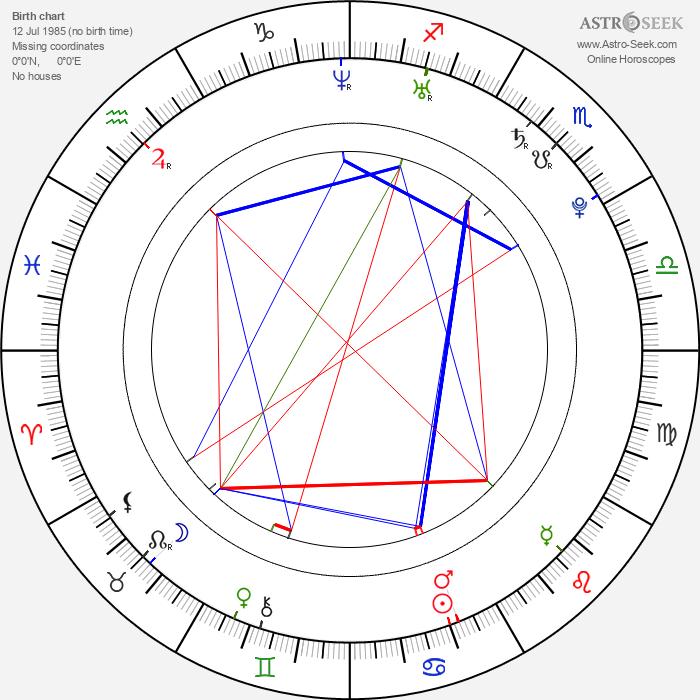 Juliana Palermo - Astrology Natal Birth Chart