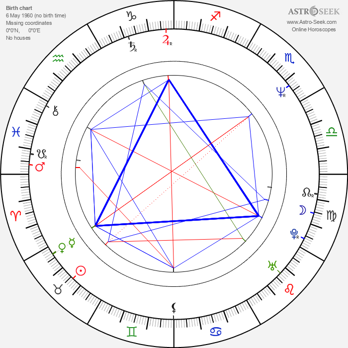 Julianne Phillips - Astrology Natal Birth Chart