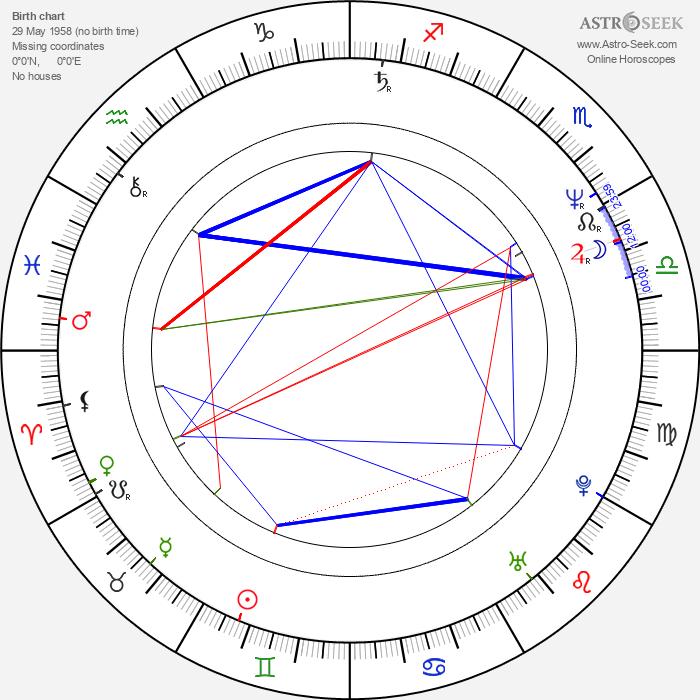 Juliano Mer-Khamis - Astrology Natal Birth Chart