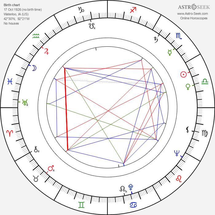 Julie Adams - Astrology Natal Birth Chart