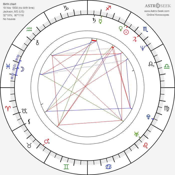 Julie Ann Doan - Astrology Natal Birth Chart