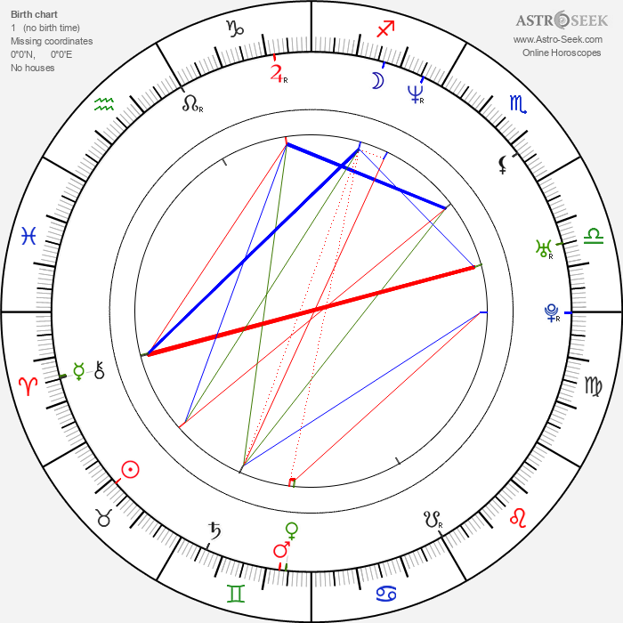 Julie Benz - Astrology Natal Birth Chart