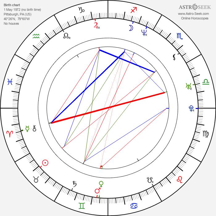 Julie Benz - Astrology Natal Birth Chart