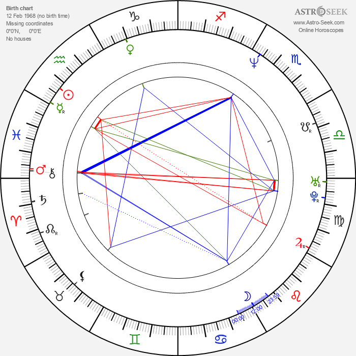 Julie Bertuccelli - Astrology Natal Birth Chart