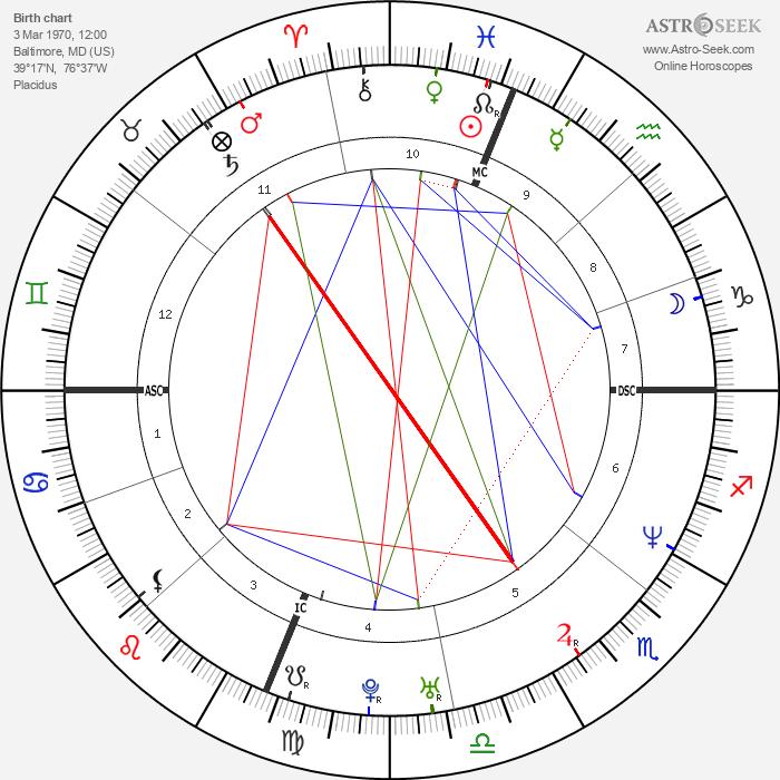 Julie Bowen - Astrology Natal Birth Chart