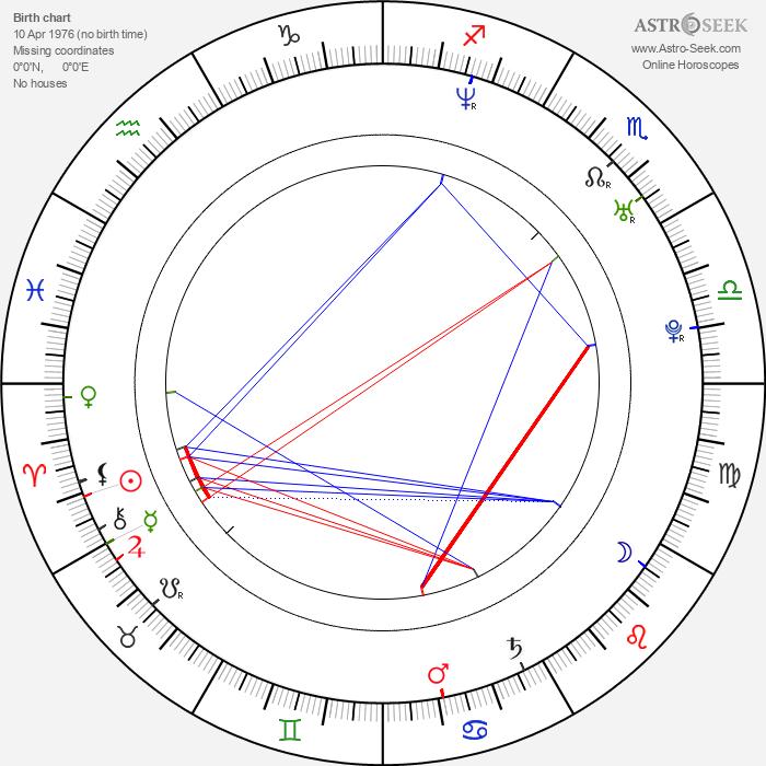 Julie Buckfield - Astrology Natal Birth Chart