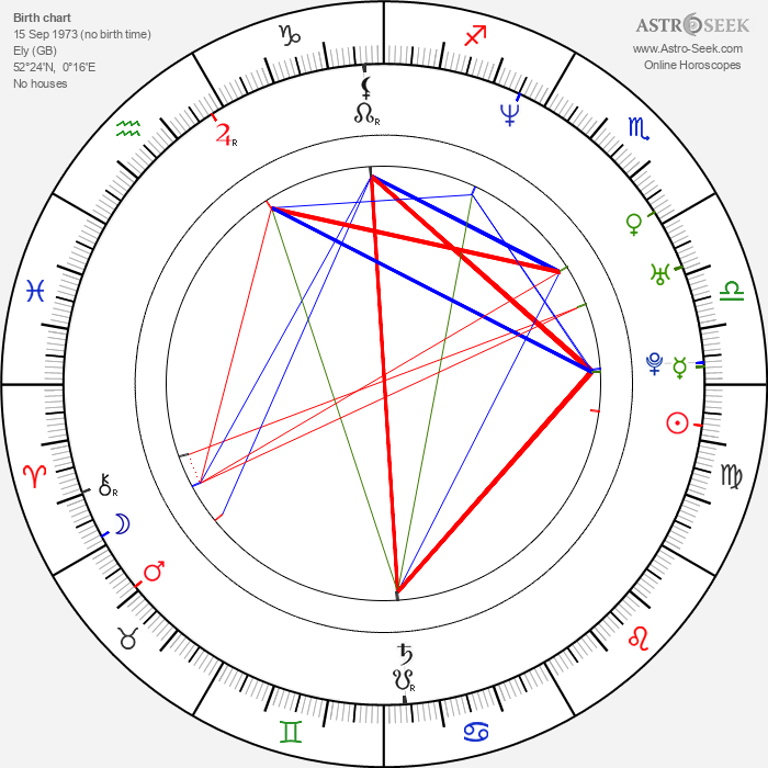 Julie Cox - Astrology Natal Birth Chart
