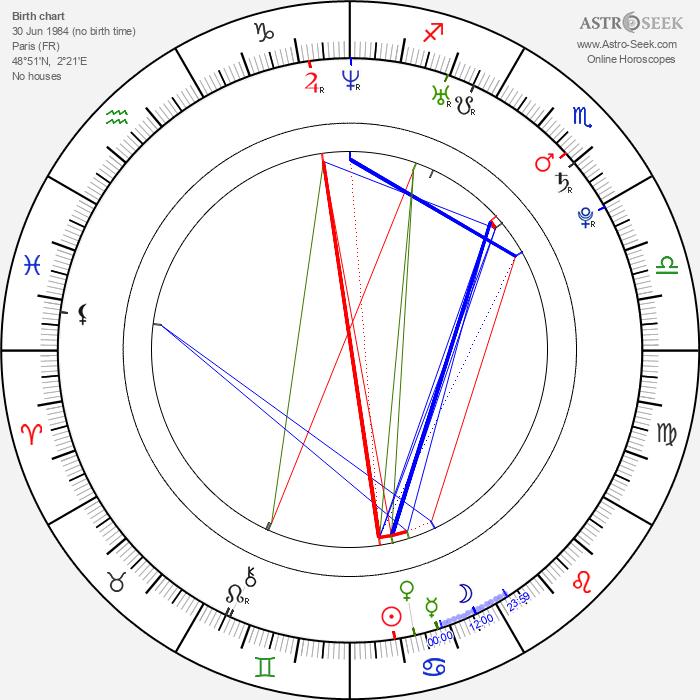 Julie Engelbrecht - Astrology Natal Birth Chart