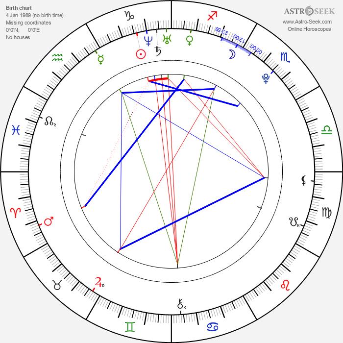 Julie Estelle - Astrology Natal Birth Chart