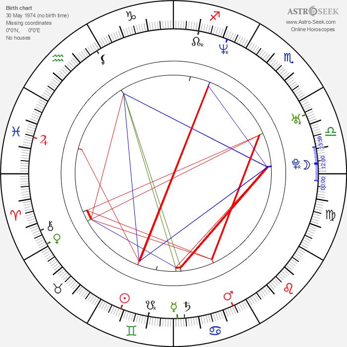 Julie Fernandez - Astrology Natal Birth Chart