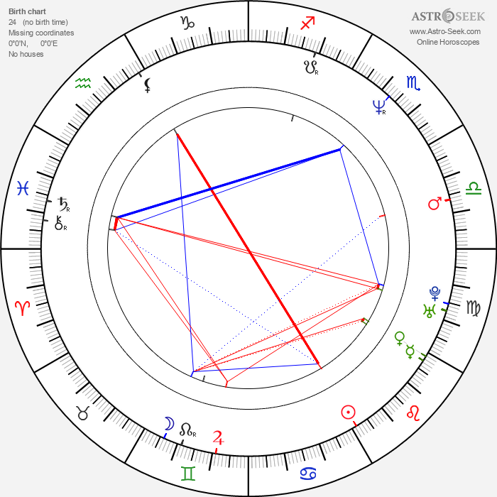 Julie Graham - Astrology Natal Birth Chart