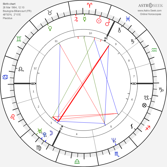 Julie Jézéquel - Astrology Natal Birth Chart