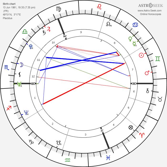 Julie-Marie Parmentier - Astrology Natal Birth Chart