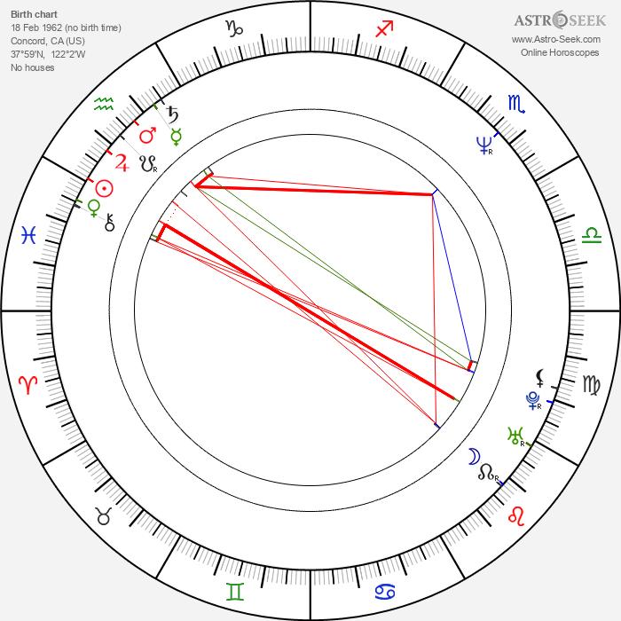 Julie Strain - Astrology Natal Birth Chart