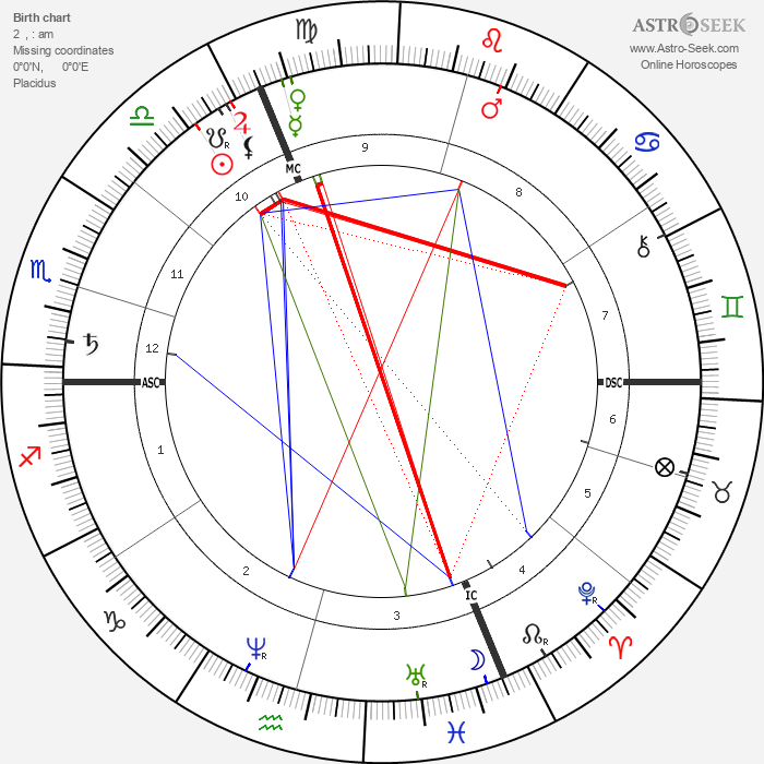 Julie Vellay Pissarro - Astrology Natal Birth Chart