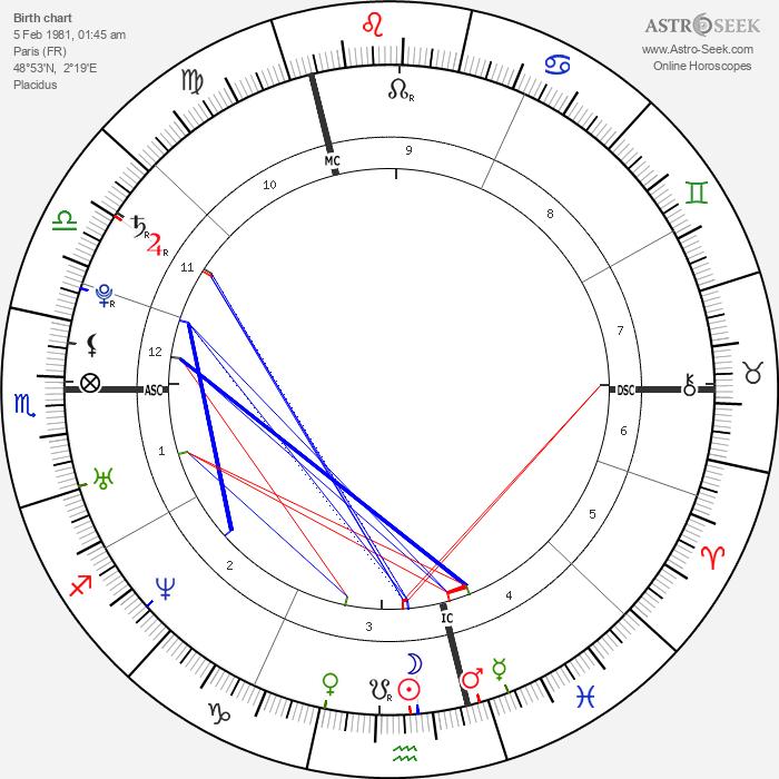 Julie Zenatti - Astrology Natal Birth Chart