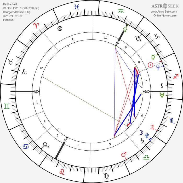 Julien Benneteau - Astrology Natal Birth Chart