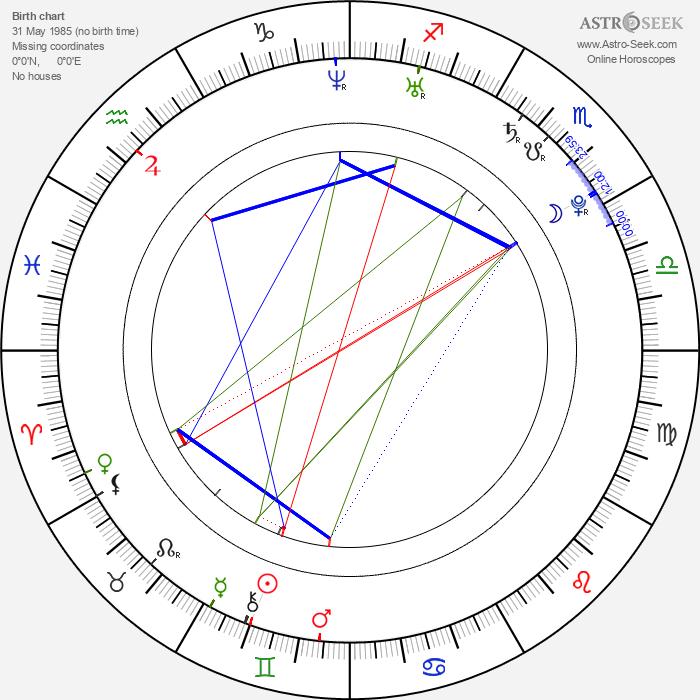 Julien Bocabeille - Astrology Natal Birth Chart