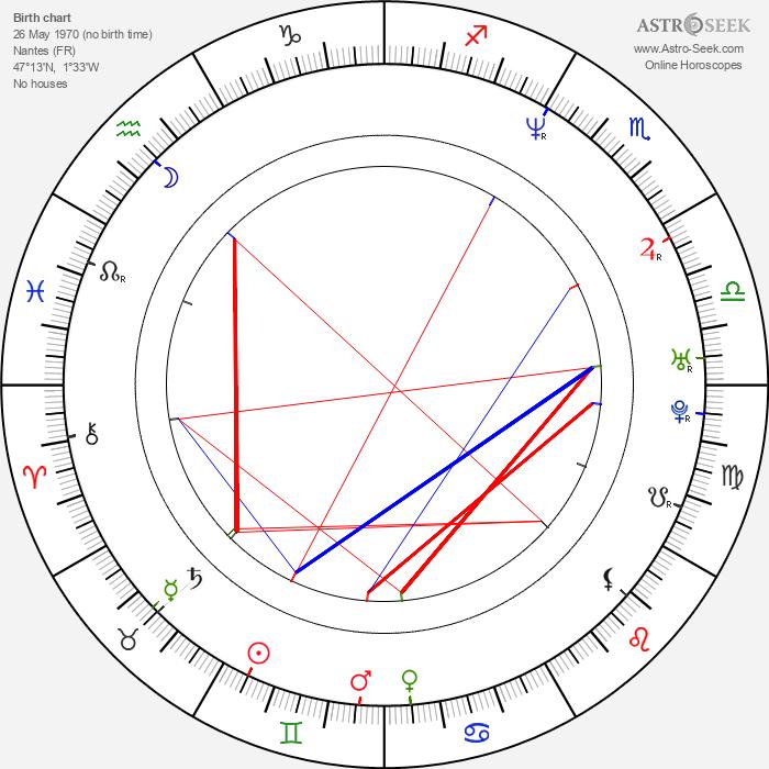 Julien Boisselier - Astrology Natal Birth Chart