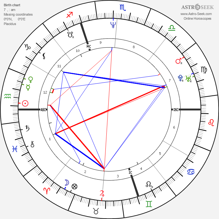 Julien Courbet - Astrology Natal Birth Chart
