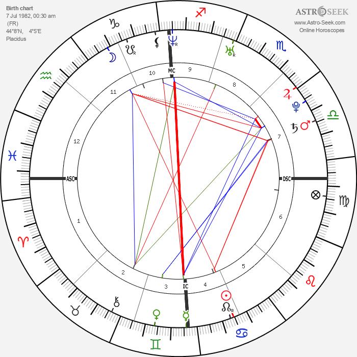 Julien Doré - Astrology Natal Birth Chart
