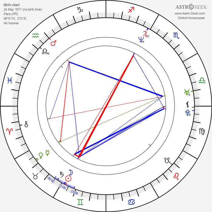 Julien Seri - Astrology Natal Birth Chart