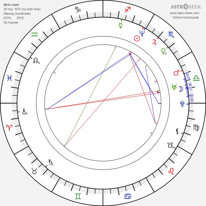 Julieta Venegas - Astrology Natal Birth Chart