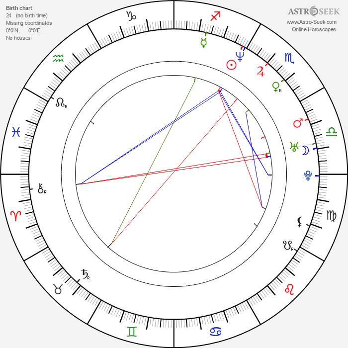 Julieta Venegas - Astrology Natal Birth Chart