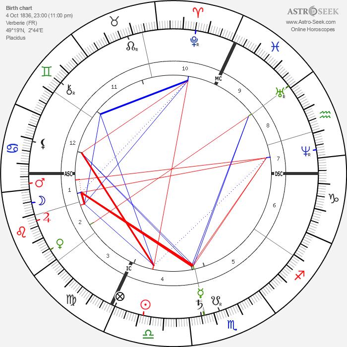 Juliette Adam - Astrology Natal Birth Chart
