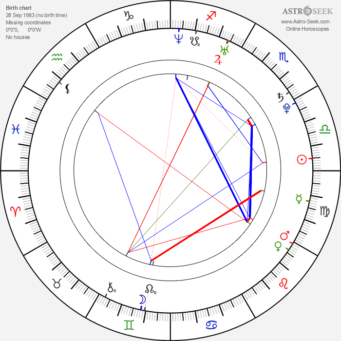 Julissa Bermudez - Astrology Natal Birth Chart