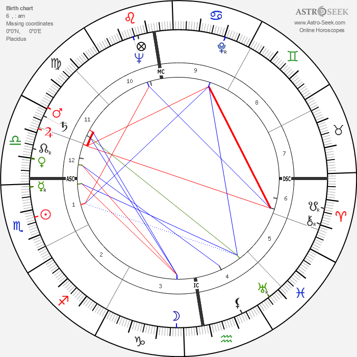 Julius Hackethal - Astrology Natal Birth Chart