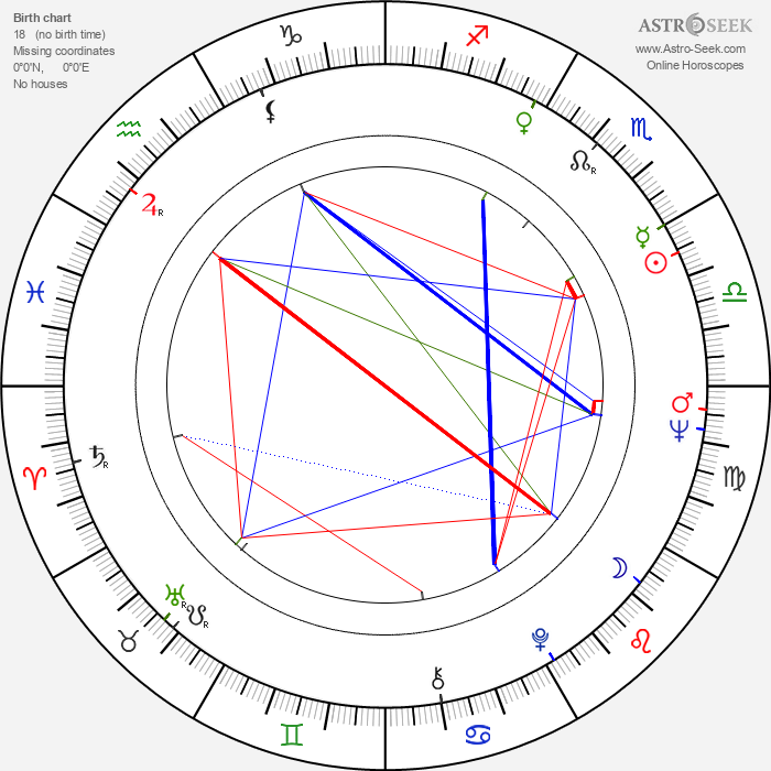 Július Jenis - Astrology Natal Birth Chart