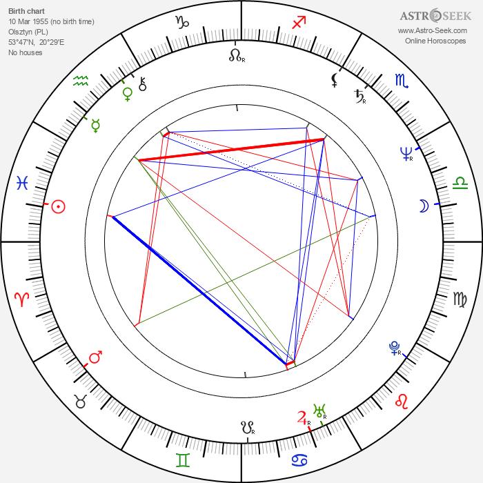 Juliusz Machulski - Astrology Natal Birth Chart