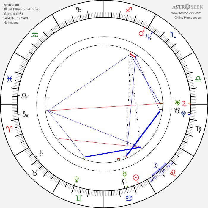 Jun-bae Kim - Astrology Natal Birth Chart