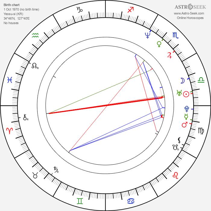 Jun-ho Jeong - Astrology Natal Birth Chart
