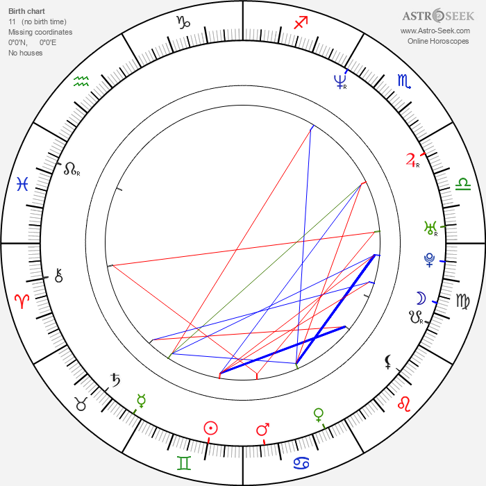 Jun'ichi Kawamoto - Astrology Natal Birth Chart