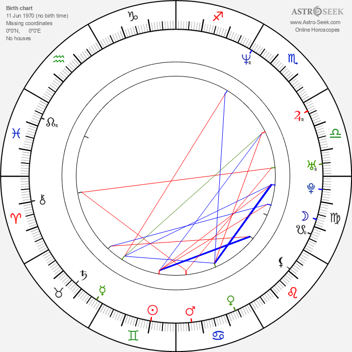 Jun'ichi Kawamoto - Astrology Natal Birth Chart
