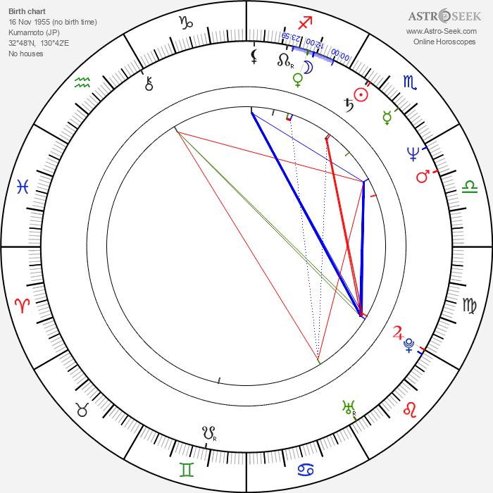 Jun Kunimura - Astrology Natal Birth Chart