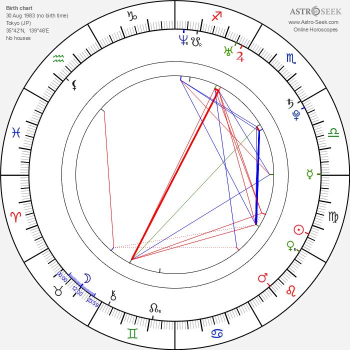 Jun Matsumoto - Astrology Natal Birth Chart