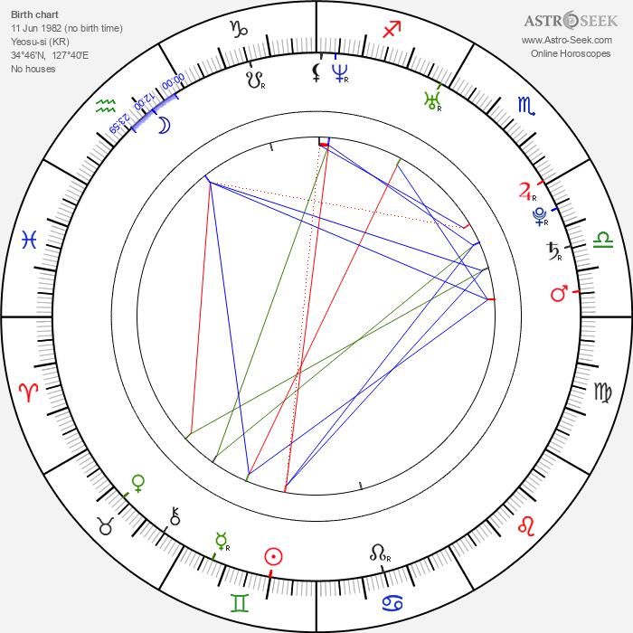 Jun-seok Heo - Astrology Natal Birth Chart