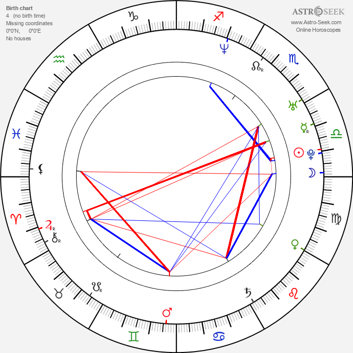 Jun Sung Kim - Astrology Natal Birth Chart