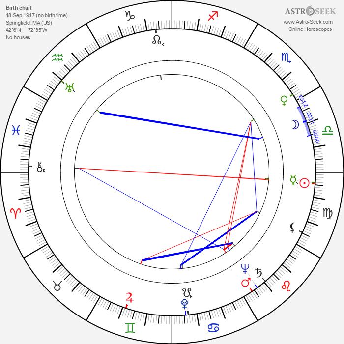 June Foray - Astrology Natal Birth Chart