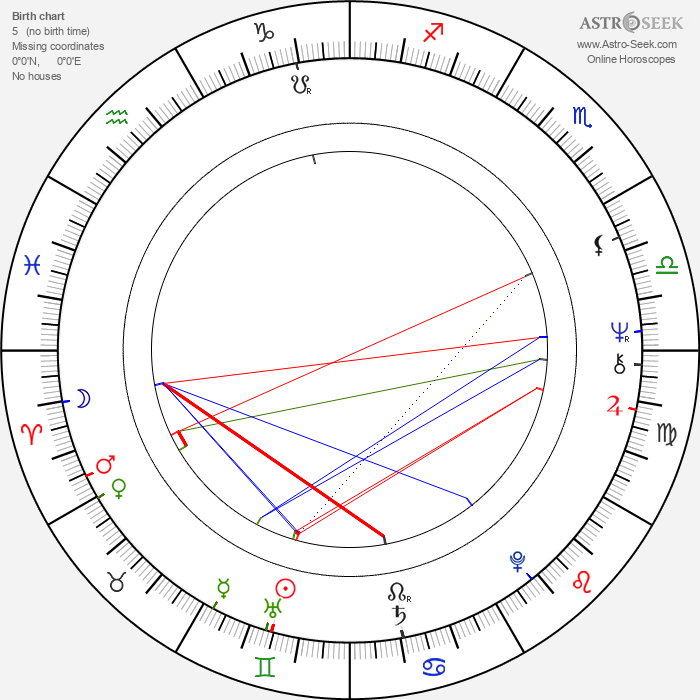 June Gable - Astrology Natal Birth Chart