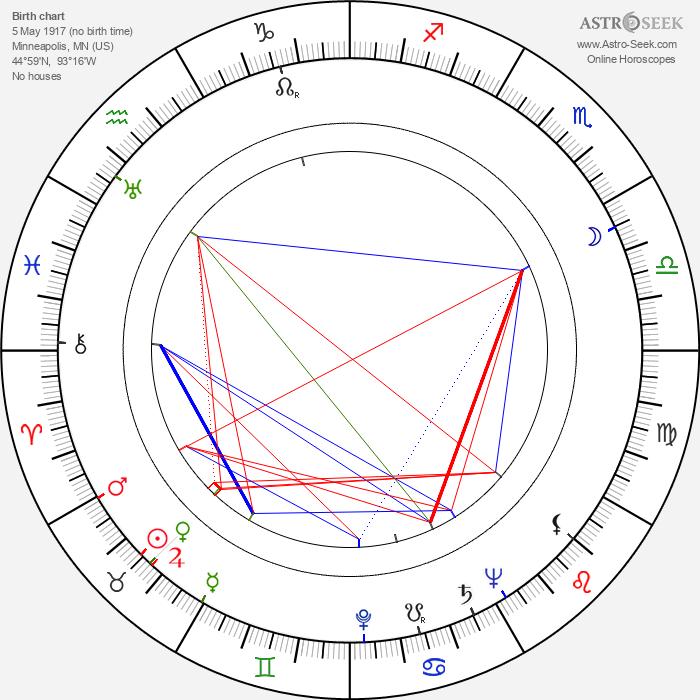 June Lang - Astrology Natal Birth Chart