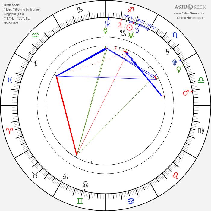 Junfeng Boo - Astrology Natal Birth Chart