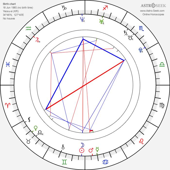 Jung Da Hye - Astrology Natal Birth Chart
