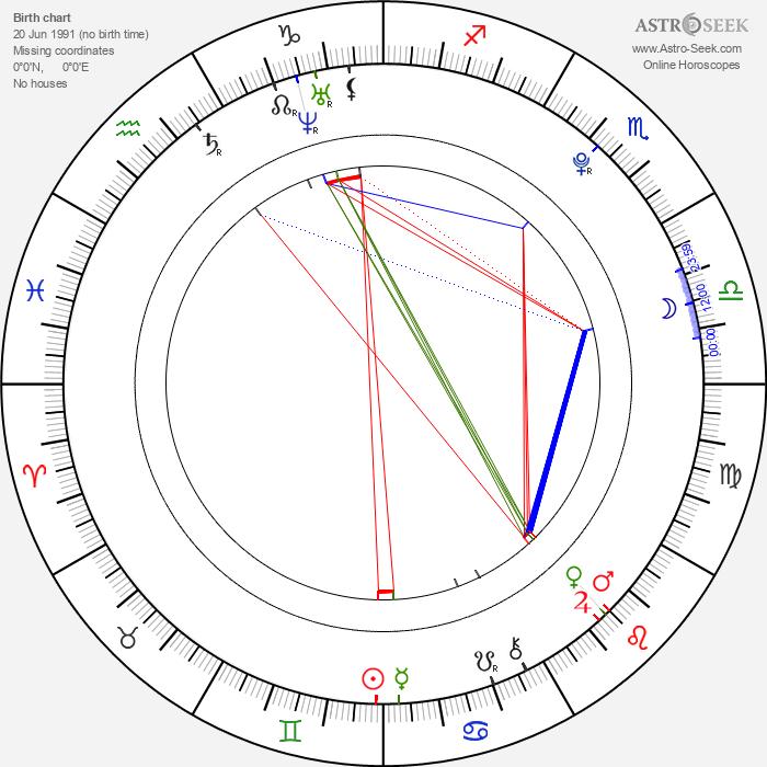 Jung Haewon - Astrology Natal Birth Chart