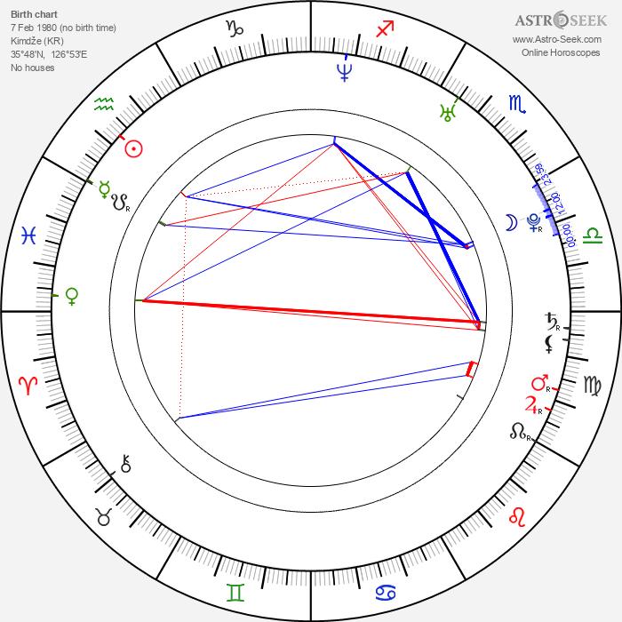 Jung-hyun Lee - Astrology Natal Birth Chart