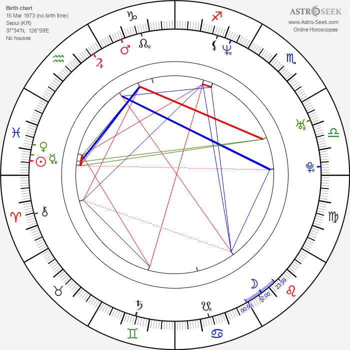 Jung-jae Lee - Astrology Natal Birth Chart